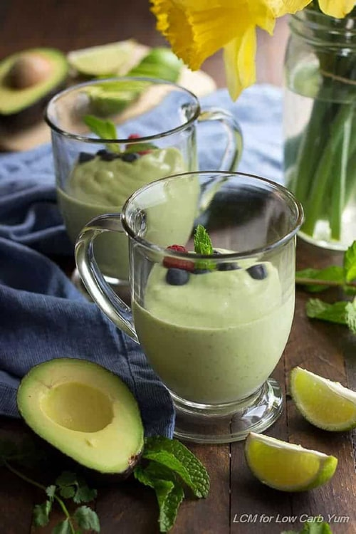 Green Keto Smoothie Recipe with Avocado and Mint